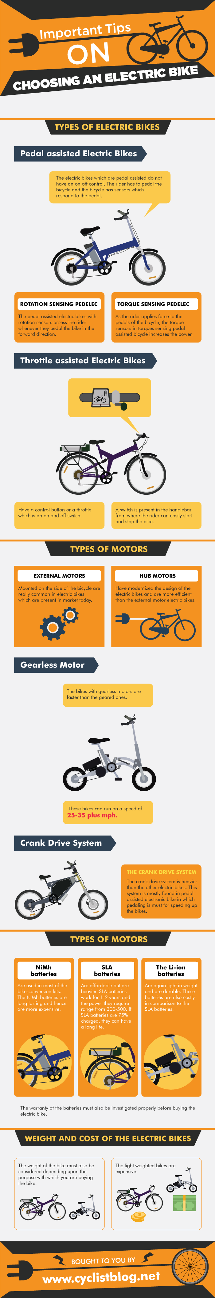 Important Tips On Choosing An Electric Bike Inforgraphic
